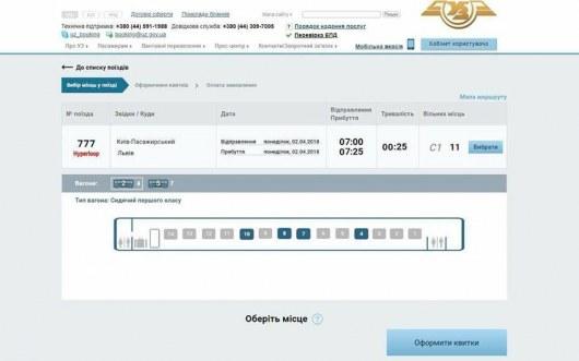 Вгосударстве Украина подорожали билеты напоезда